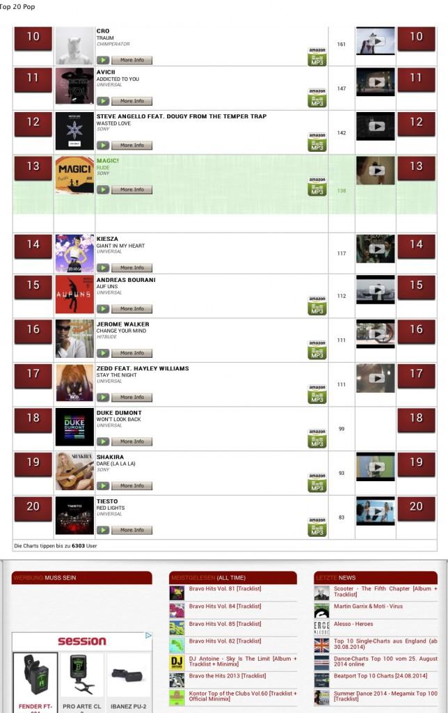 """Vorschau von """"Top 20 Pop"""" 2"""